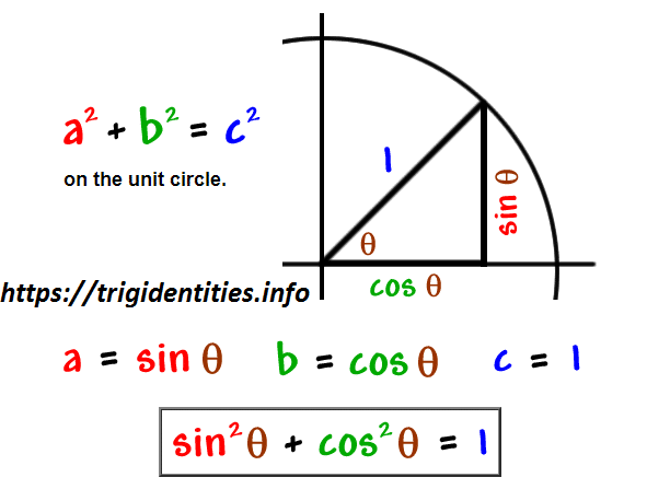 Pythagoras Theorem Recall