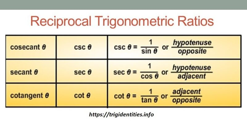 Reciprocal+Trigonometric+Ratios