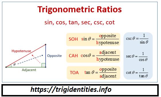 Trignometric Formulas & Ratios
