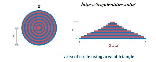 Area of circle using Triangle