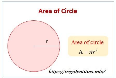 Area of circle with radius