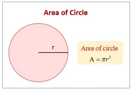 How to find area of a circle