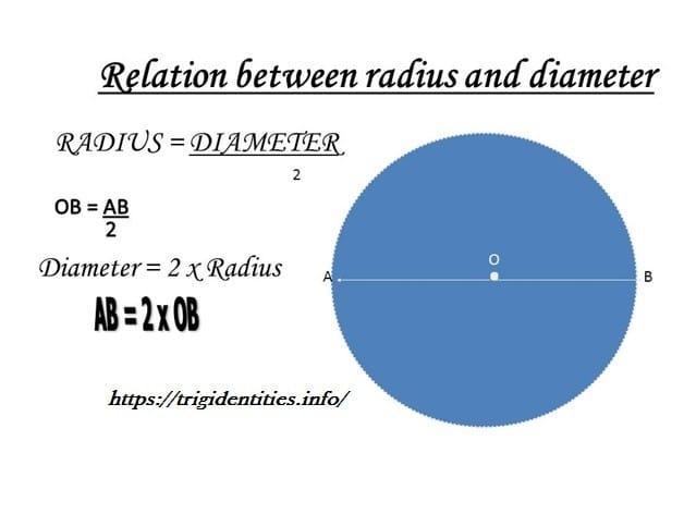 Relation between radius and diameter