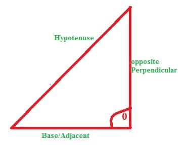 Right angle triangle Sine Cosine and Tangent